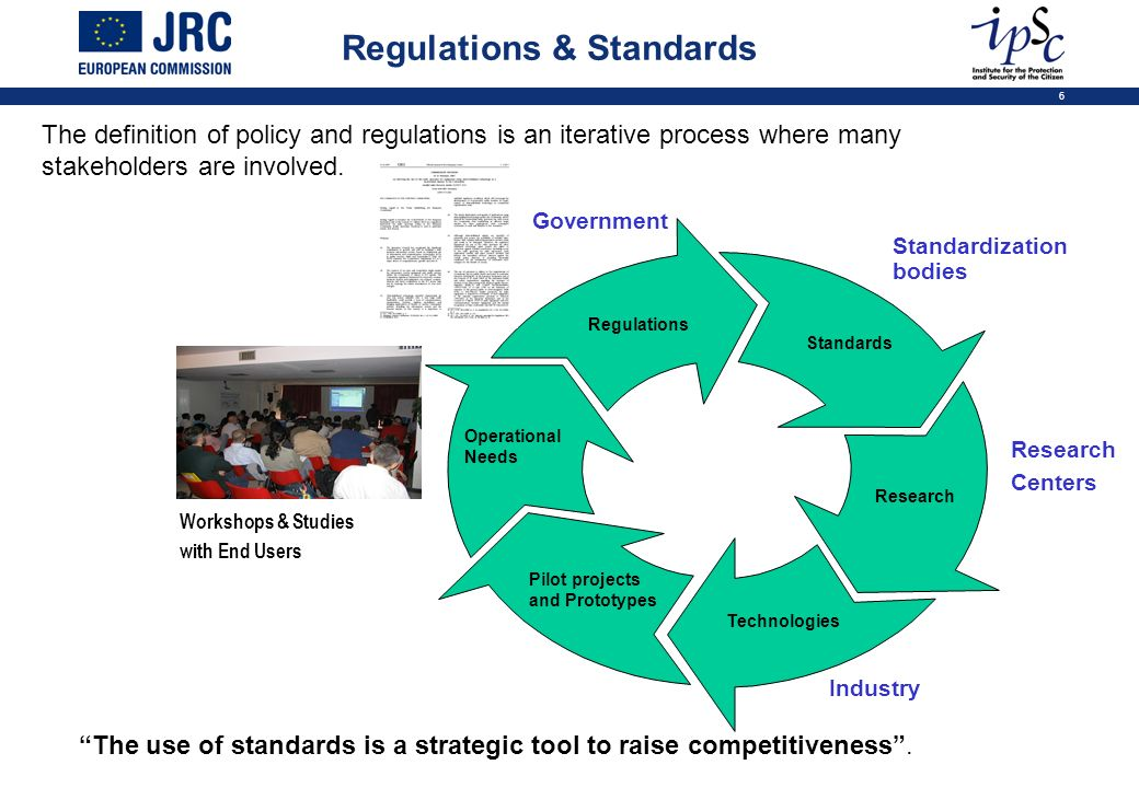 6 Regulations & Standards The definition of policy and regulations is an iterative process where many stakeholders are involved.