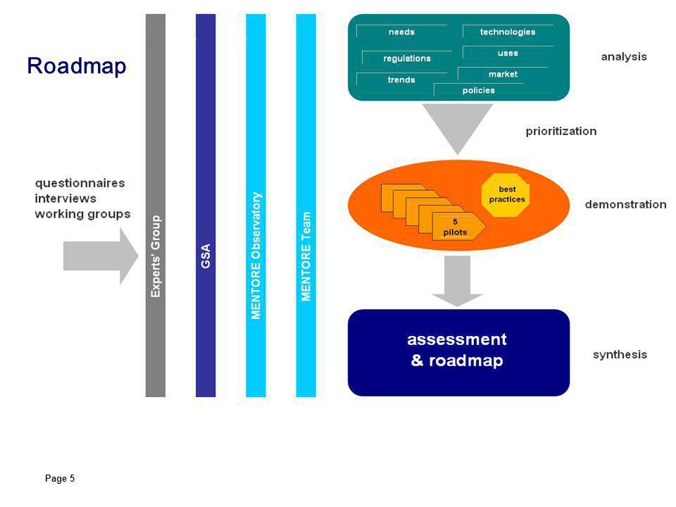 Page 5 Roadmap