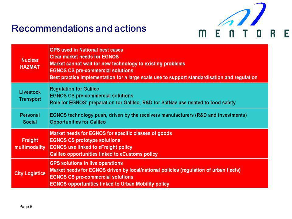 Page 6 Recommendations and actions