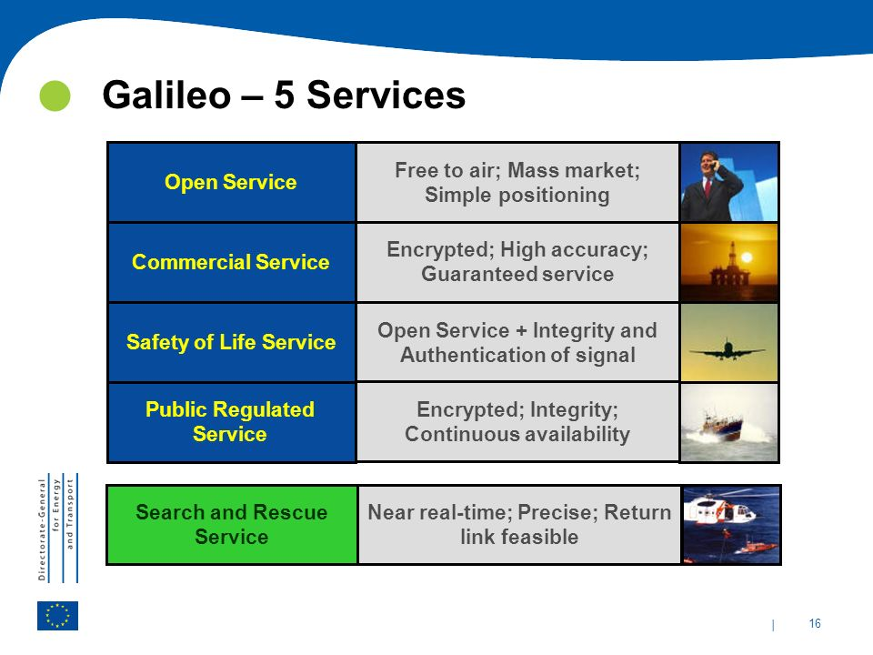 | 16 Galileo – 5 Services Open Service Commercial Service Safety of Life Service Search and Rescue Service Free to air; Mass market; Simple positionin
