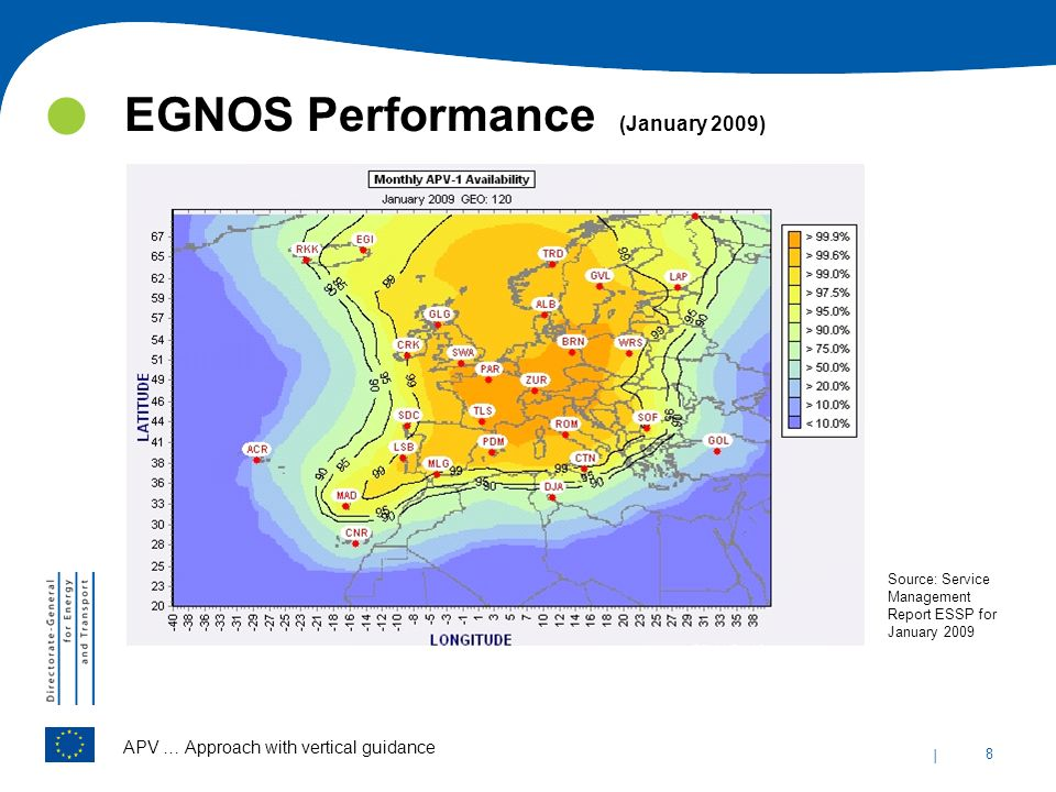 | 8 EGNOS Performance (January 2009) APV … Approach with vertical guidance Source: Service Management Report ESSP for January 2009