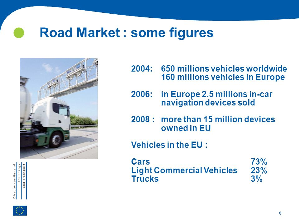 8 2004: 650 millions vehicles worldwide 160 millions vehicles in Europe 2006: in Europe 2.5 millions in-car navigation devices sold 2008 : more than 15 million devices owned in EU Vehicles in the EU : Cars73% Light Commercial Vehicles23% Trucks3% Road Market : some figures