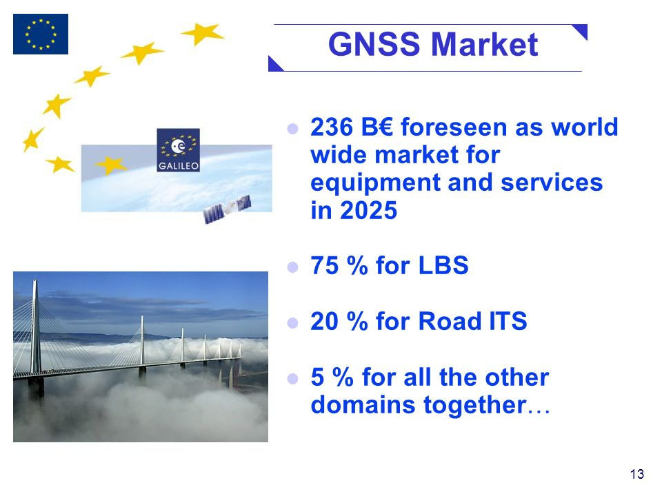 13 GNSS Market l 236 B foreseen as world wide market for equipment and services in 2025 l 75 % for LBS l 20 % for Road ITS l 5 % for all the other domains together…