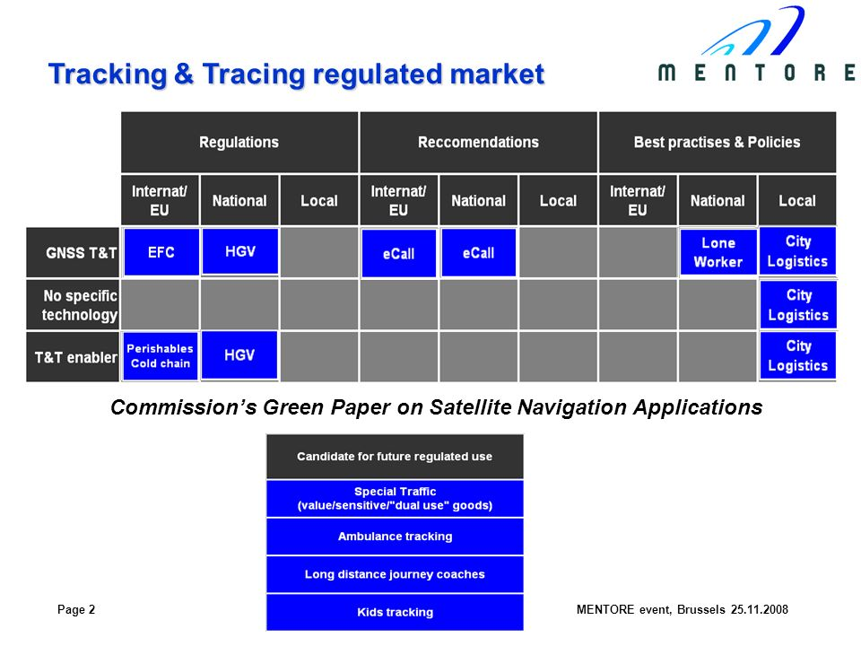 Page 2MENTORE event, Brussels Tracking & Tracing regulated market Commissions Green Paper on Satellite Navigation Applications