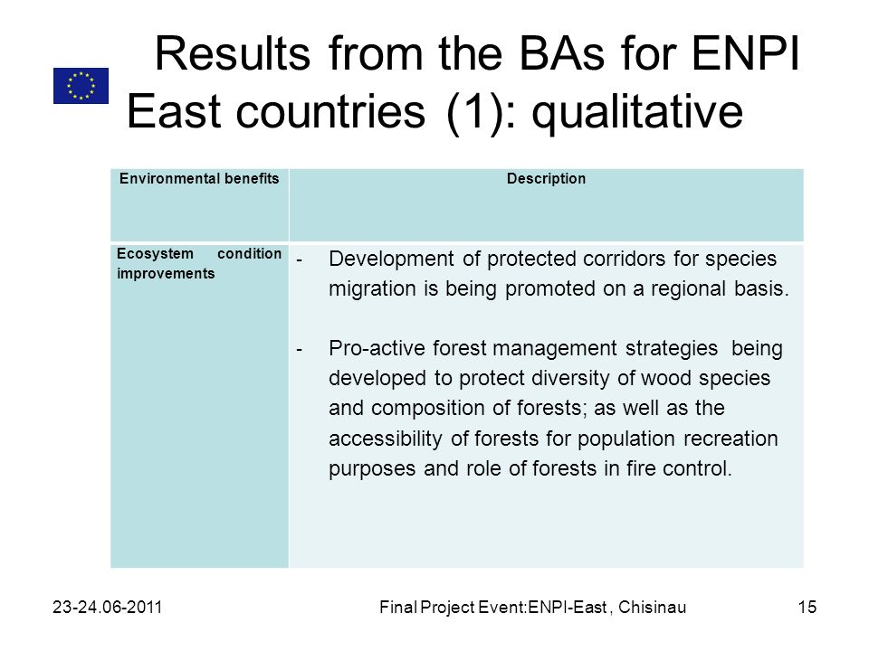 Results from the BAs for ENPI East countries (1): qualitative 23-24.06-2011Final Project Event:ENPI-East, Chisinau15 Environmental benefitsDescription Ecosystem condition improvements - Development of protected corridors for species migration is being promoted on a regional basis.