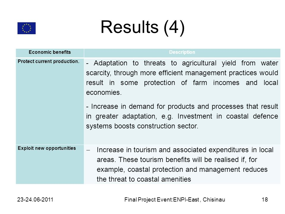 Results (4) 23-24.06-2011Final Project Event:ENPI-East, Chisinau18 Economic benefitsDescription Protect current production.
