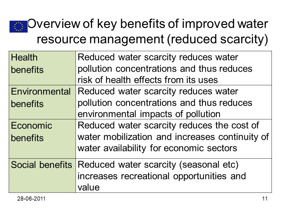Overview of key benefits of improved water resource management (reduced scarcity) Health benefits Reduced water scarcity reduces water pollution concentrations and thus reduces risk of health effects from its uses Environmental benefits Reduced water scarcity reduces water pollution concentrations and thus reduces environmental impacts of pollution Economic benefits Reduced water scarcity reduces the cost of water mobilization and increases continuity of water availability for economic sectors Social benefits Reduced water scarcity (seasonal etc) increases recreational opportunities and value