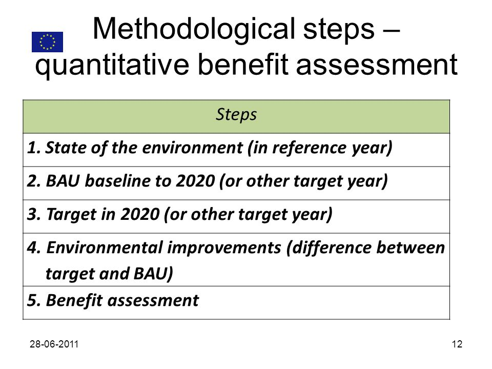 Methodological steps – quantitative benefit assessment 28-06-201112 Steps 1.State of the environment (in reference year) 2. BAU baseline to 2020 (or o