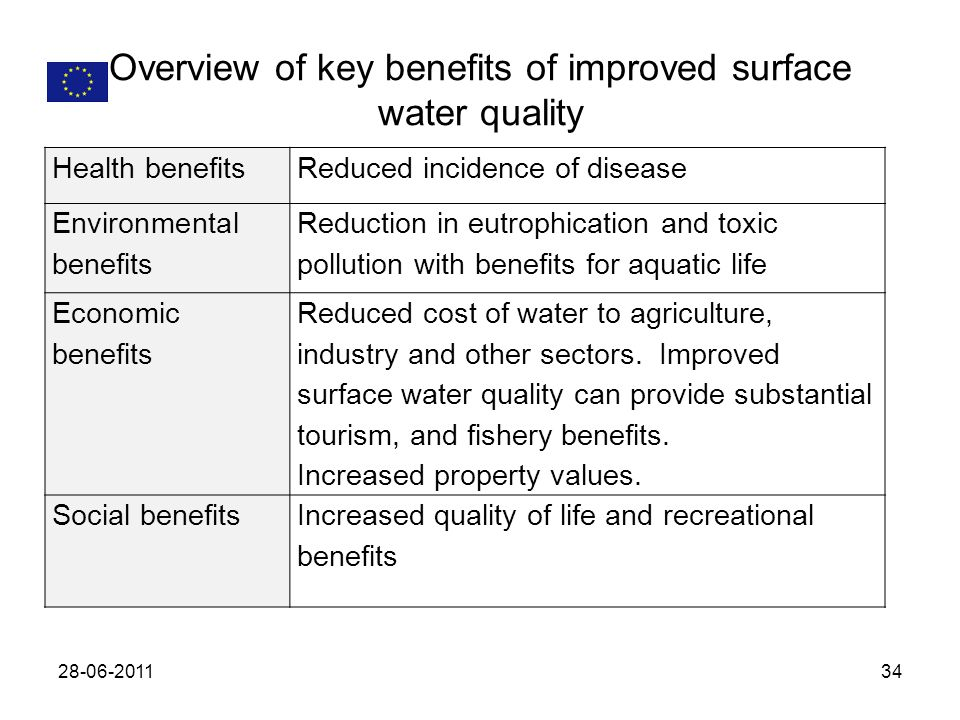 Overview of key benefits of improved surface water quality 28-06-201134 Health benefitsReduced incidence of disease Environmental benefits Reduction i