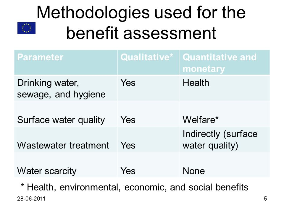 Methodologies used for the benefit assessment ParameterQualitative*Quantitative and monetary Drinking water, sewage, and hygiene YesHealth Surface wat
