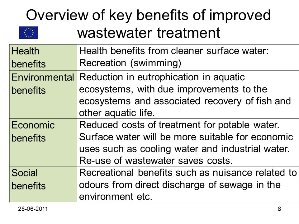 Overview of key benefits of improved wastewater treatment Health benefits Health benefits from cleaner surface water: Recreation (swimming) Environmental benefits Reduction in eutrophication in aquatic ecosystems, with due improvements to the ecosystems and associated recovery of fish and other aquatic life.