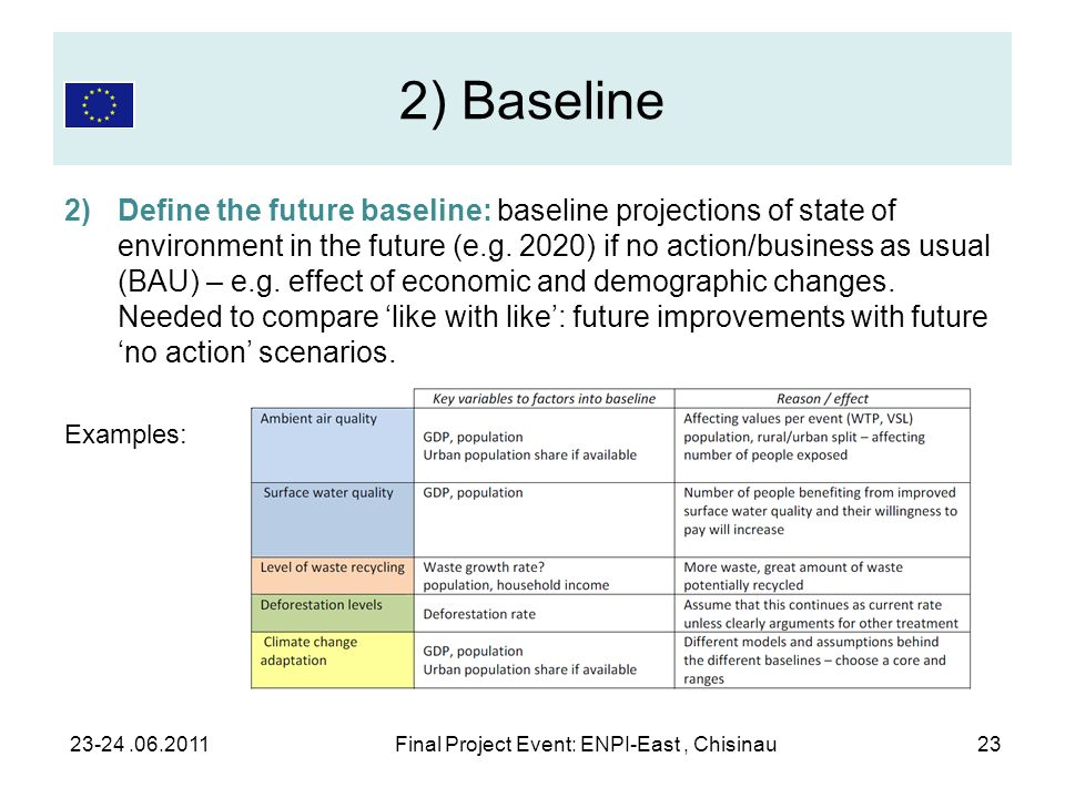 2)Define the future baseline: baseline projections of state of environment in the future (e.g. 2020) if no action/business as usual (BAU) – e.g. effec