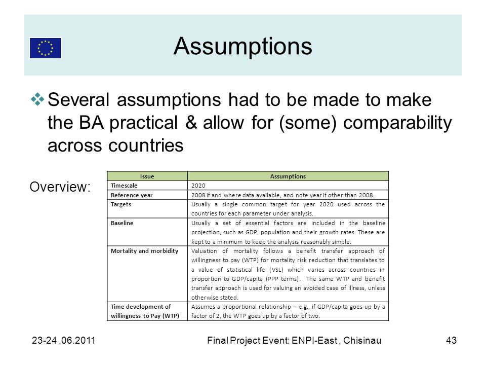 Assumptions Several assumptions had to be made to make the BA practical & allow for (some) comparability across countries Overview: 23-24.06.2011Final