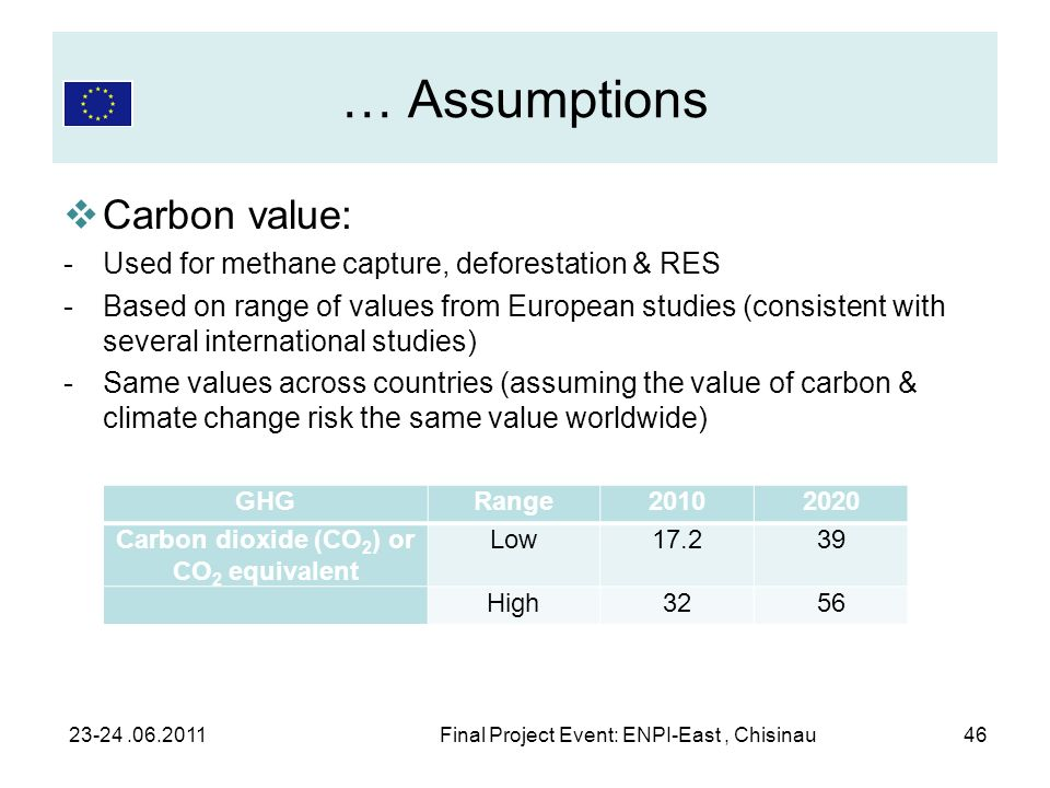… Assumptions Carbon value: -Used for methane capture, deforestation & RES -Based on range of values from European studies (consistent with several in