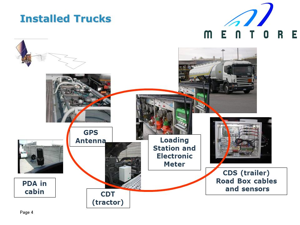 Page 4 Installed Trucks Loading Station and Electronic Meter CDS (trailer) Road Box cables and sensors GPS Antenna PDA in cabin CDT (tractor)