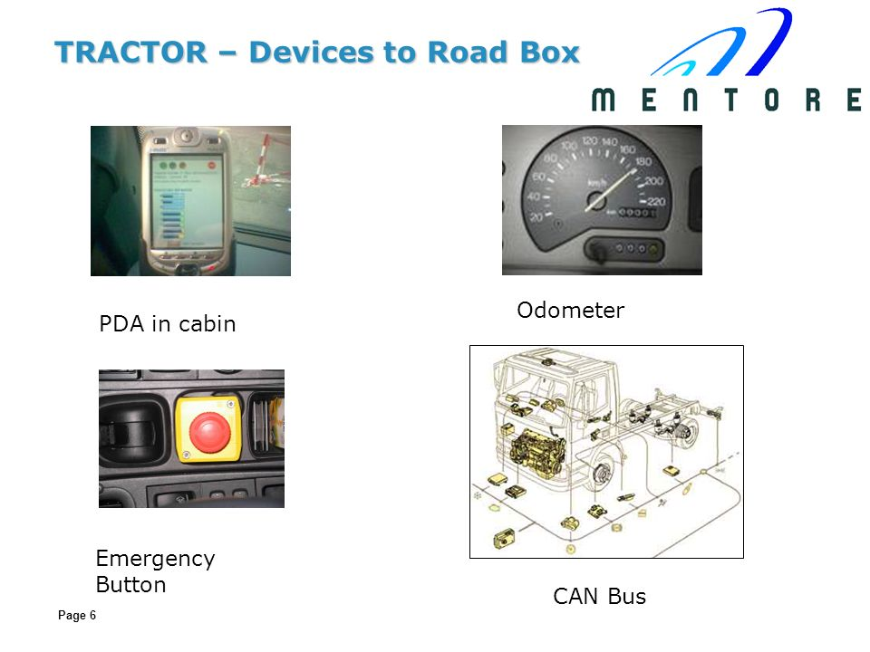 Page 6 TRACTOR – Devices to Road Box PDA in cabin Odometer Emergency Button CAN Bus
