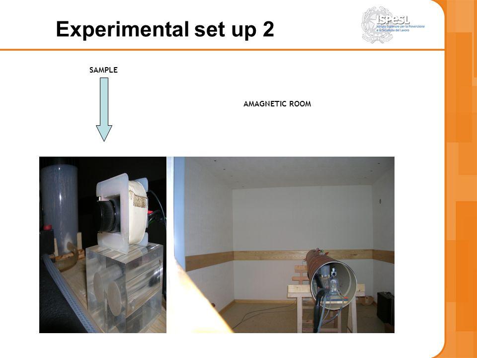Experimental set up 2 AMAGNETIC ROOM SAMPLE