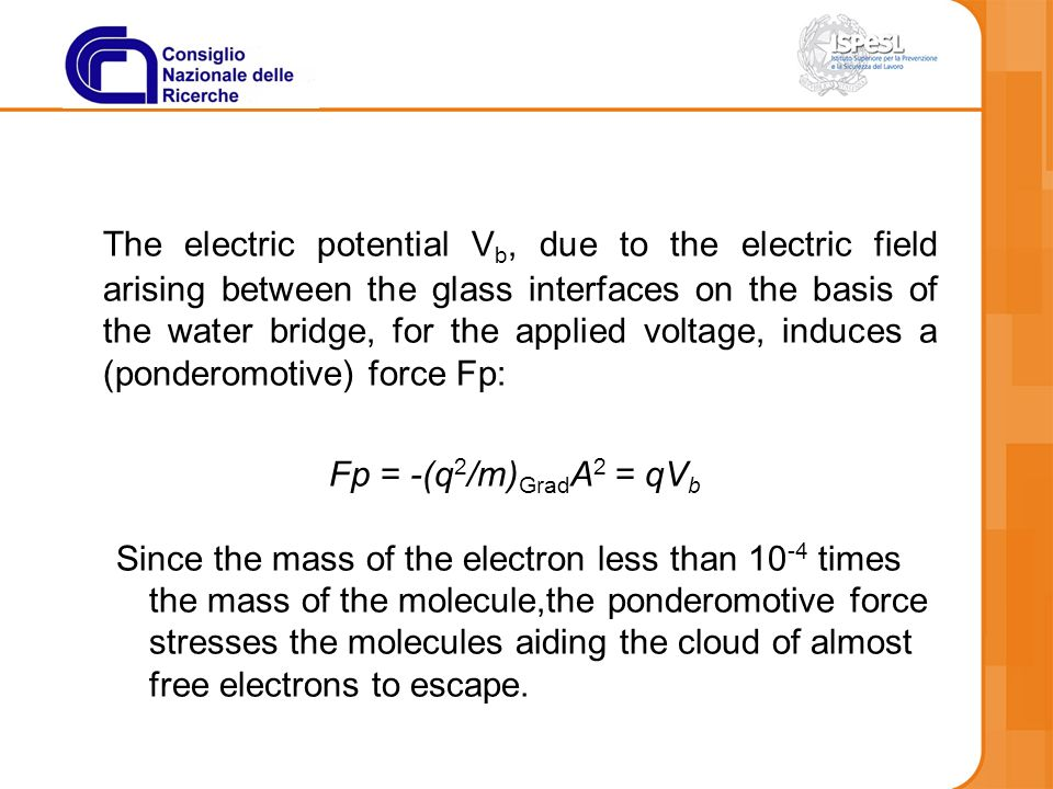 The electric potential V b, due to the electric field arising between the glass interfaces on the basis of the water bridge, for the applied voltage,