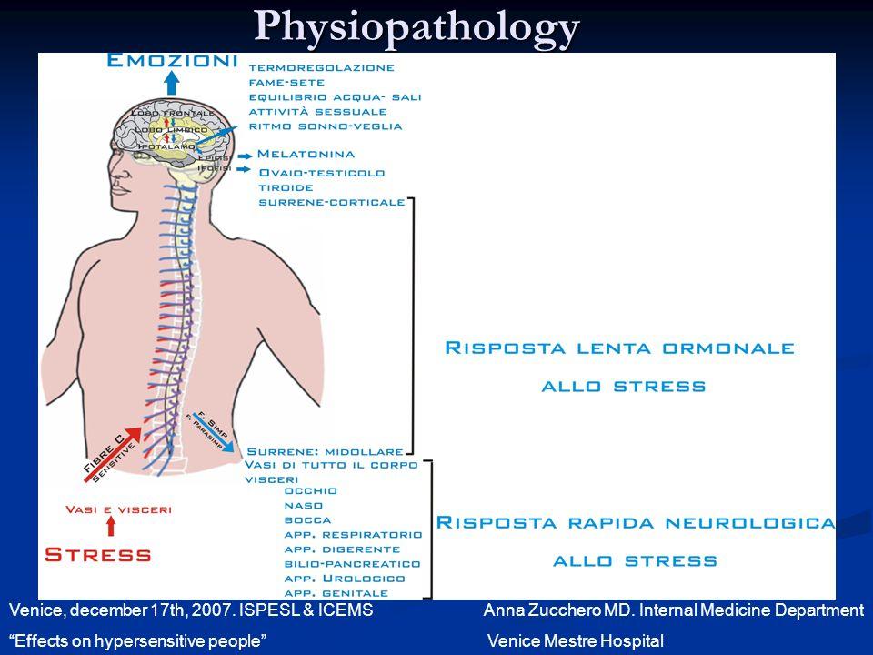 Physiopathology Venice, december 17th, 2007. ISPESL & ICEMS Anna Zucchero MD.