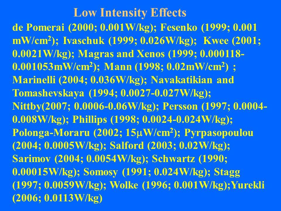 Low Intensity Effects de Pomerai (2000; 0.001W/kg); Fesenko (1999; 0.001 mW/cm 2 ); Ivaschuk (1999; 0.026W/kg); Kwee (2001; 0.0021W/kg); Magras and Xe