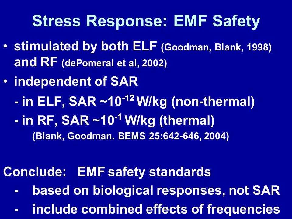 Stress Response: EMF Safety stimulated by both ELF (Goodman, Blank, 1998) and RF (dePomerai et al, 2002) independent of SAR - in ELF, SAR ~10 -12 W/kg