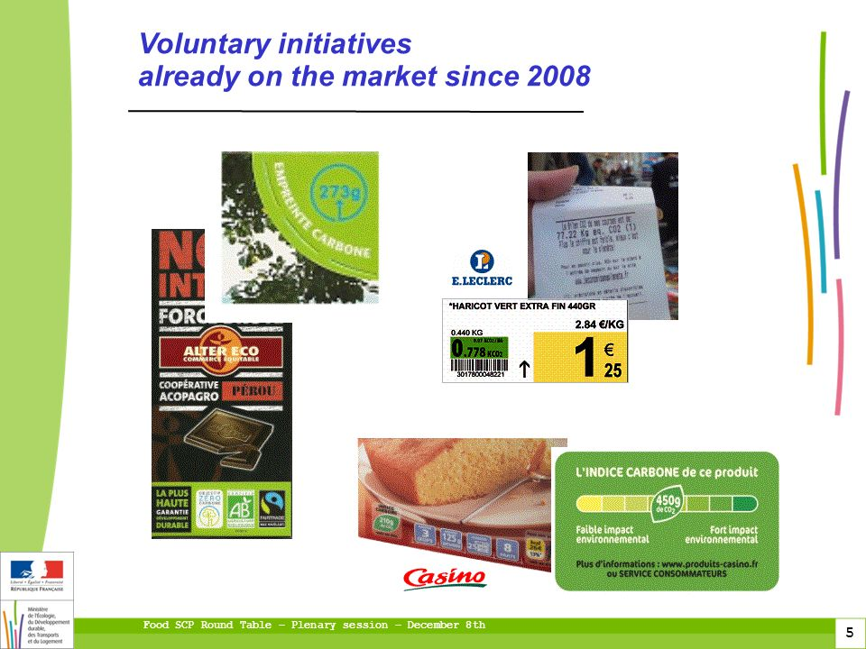 Food SCP Round Table – Plenary session – December 8th 5 Voluntary initiatives already on the market since 2008