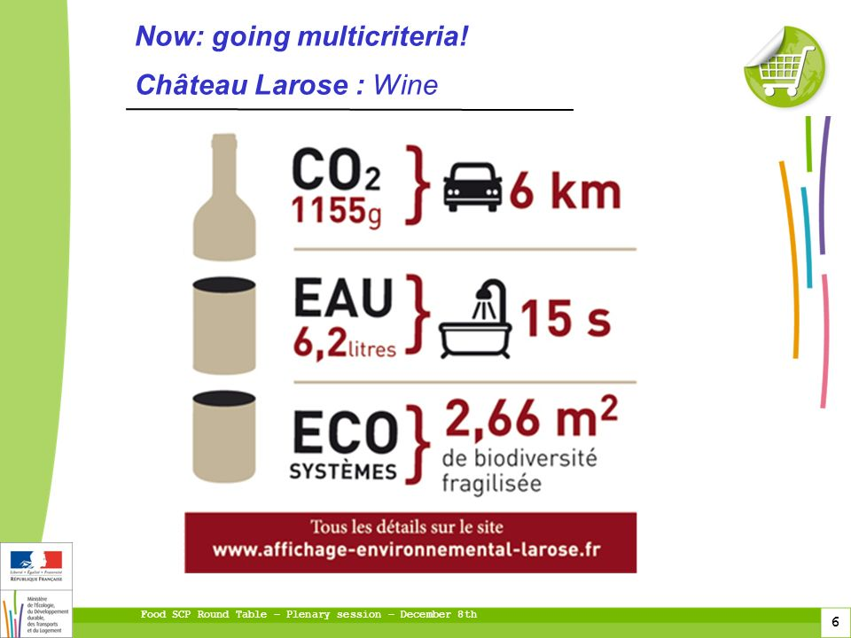 Food SCP Round Table – Plenary session – December 8th 6 Now: going multicriteria! Château Larose : Wine
