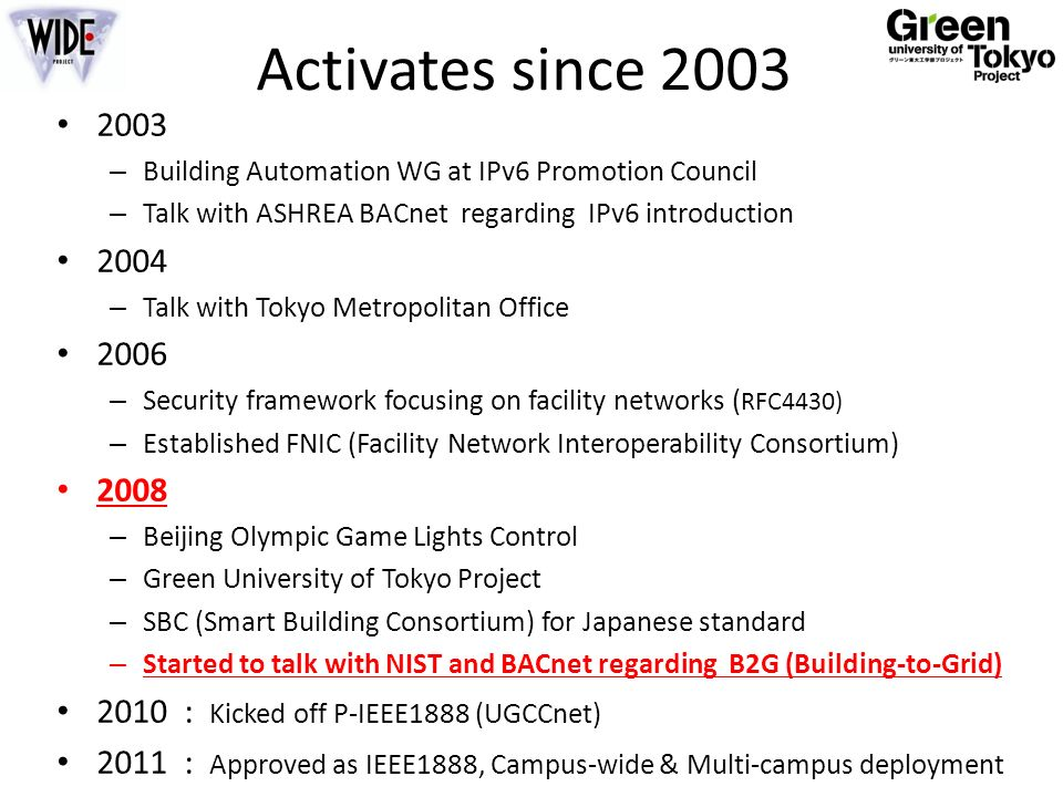 Activates since 2003 2003 – Building Automation WG at IPv6 Promotion Council – Talk with ASHREA BACnet regarding IPv6 introduction 2004 – Talk with To