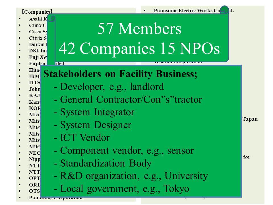 Companies Asahi Kasei Microdevices Corporation Cimx Corporation. Cisco Systems, Inc. Citrix Systems Japan K.K. Daikin Industries, Ltd. DSI, Inc. Fuji
