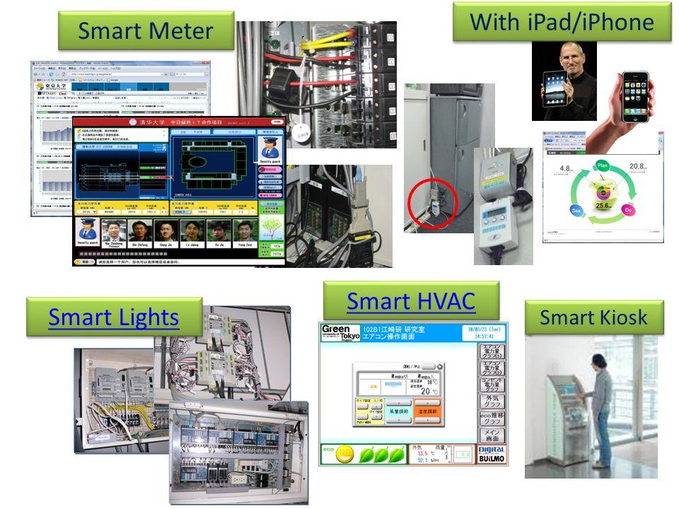 Smart Meter Smart Lights Smart HVAC Smart Kiosk With iPad/iPhone