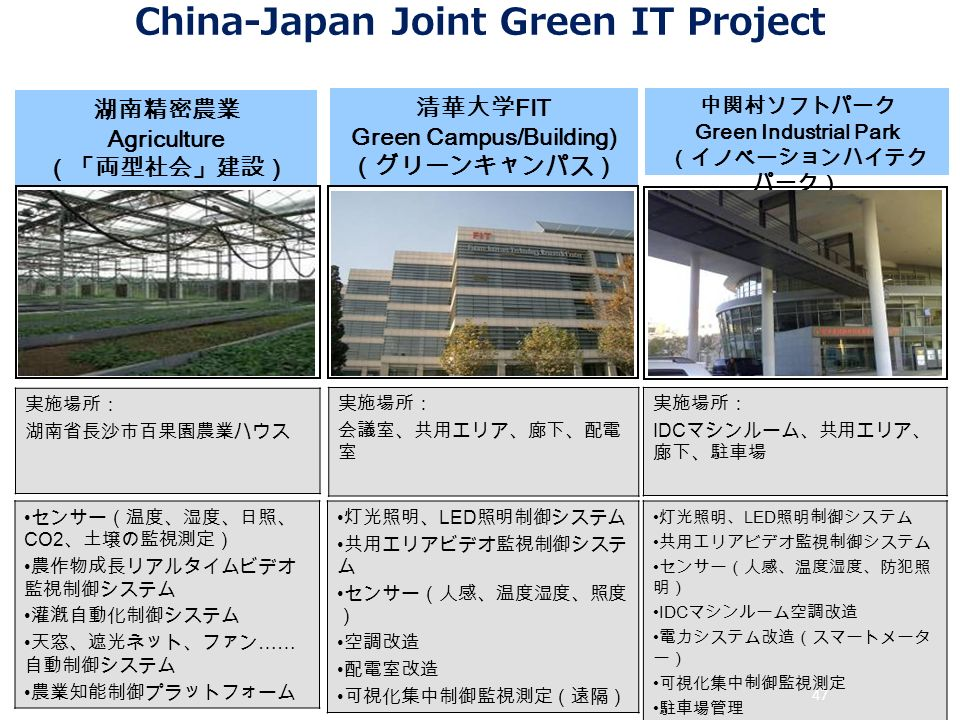 FIT Green Campus/Building) Agriculture LED Green Industrial Park LED IDC CO2 … IDC China-Japan Joint Green IT Project 47