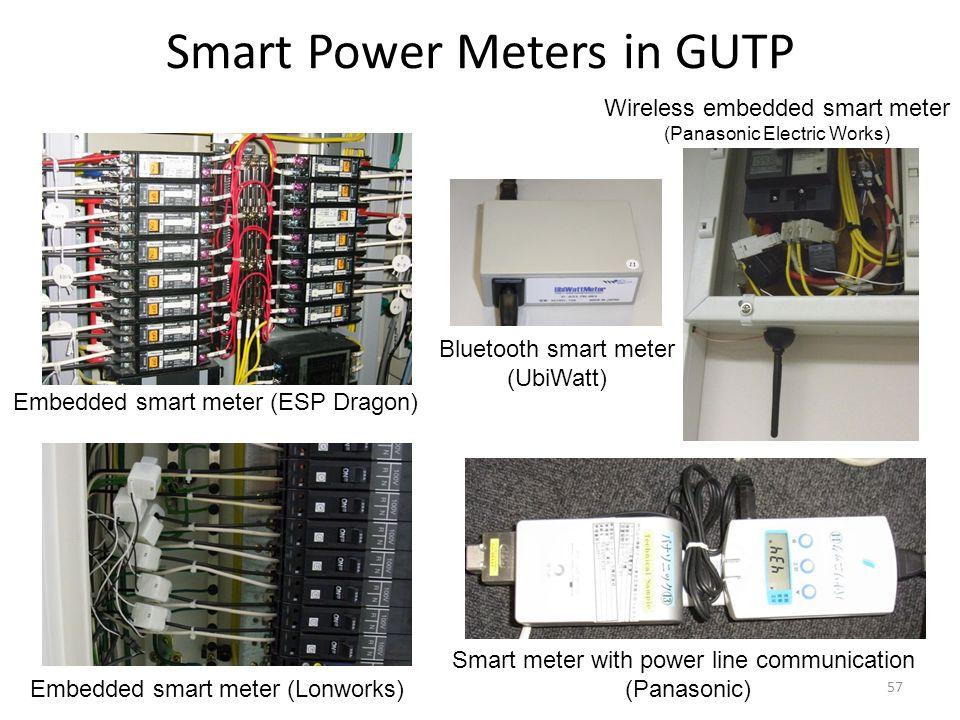 57 Smart Power Meters in GUTP Embedded smart meter (ESP Dragon) Smart meter with power line communication (Panasonic) Wireless embedded smart meter (P
