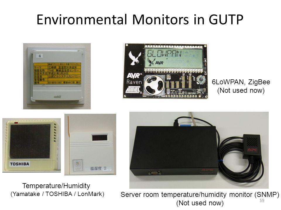 59 Environmental Monitors in GUTP Temperature/Humidity (Yamatake / TOSHIBA / LonMark) Server room temperature/humidity monitor (SNMP) (Not used now) 6