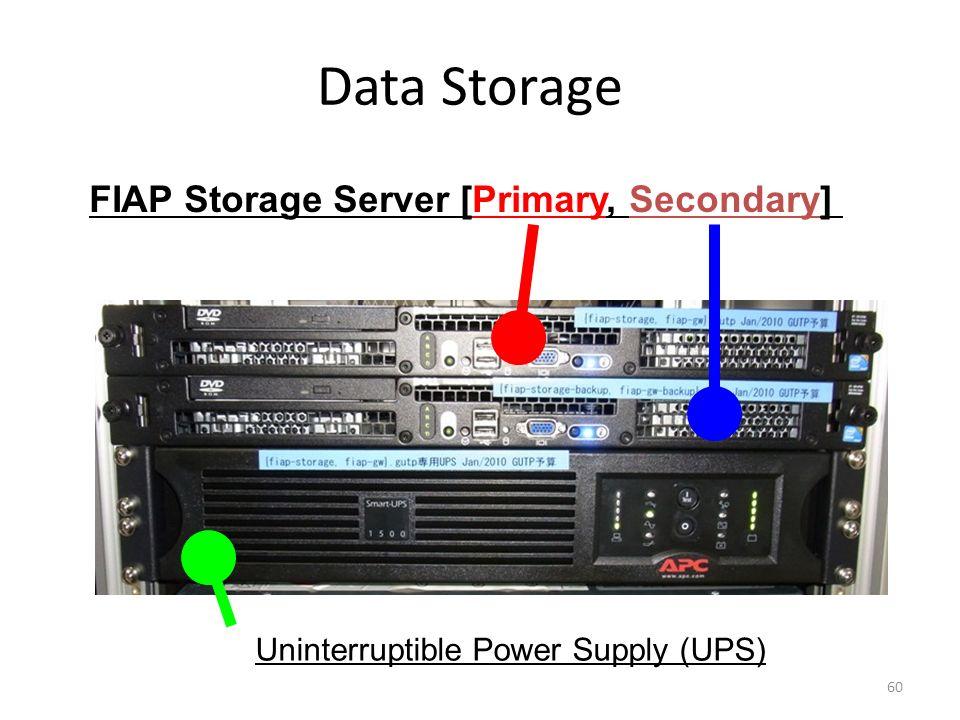 60 Data Storage FIAP Storage Server [Primary, Secondary] Uninterruptible Power Supply (UPS)