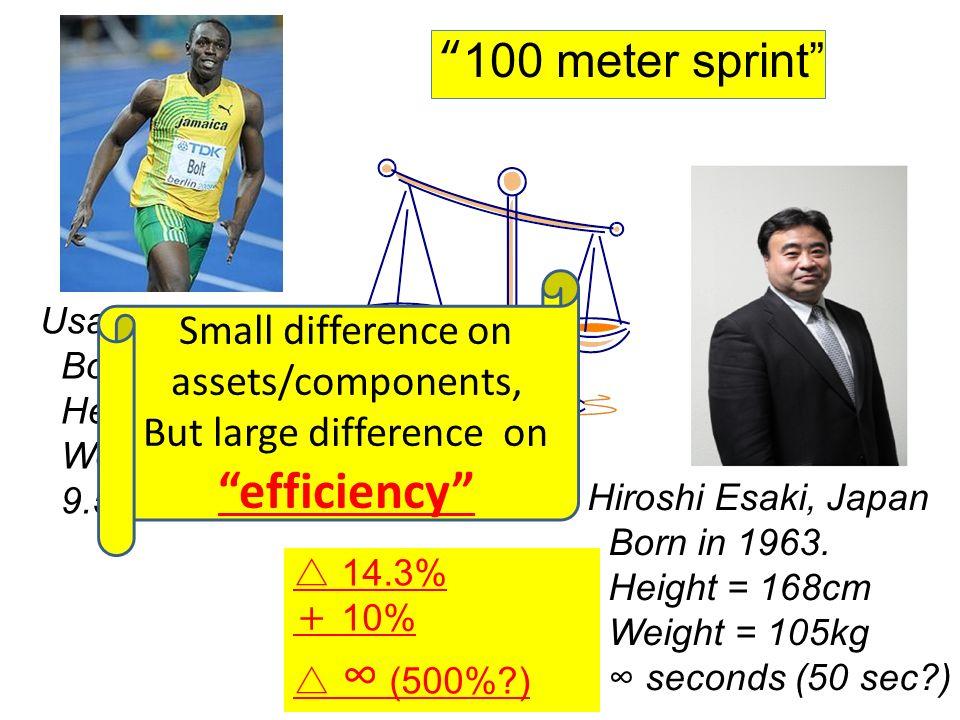 Usain Bolt, Jamaica Born in 1986. Height = 196cm Weight = 95kg 9.58 seconds Hiroshi Esaki, Japan Born in 1963. Height = 168cm Weight = 105kg seconds (