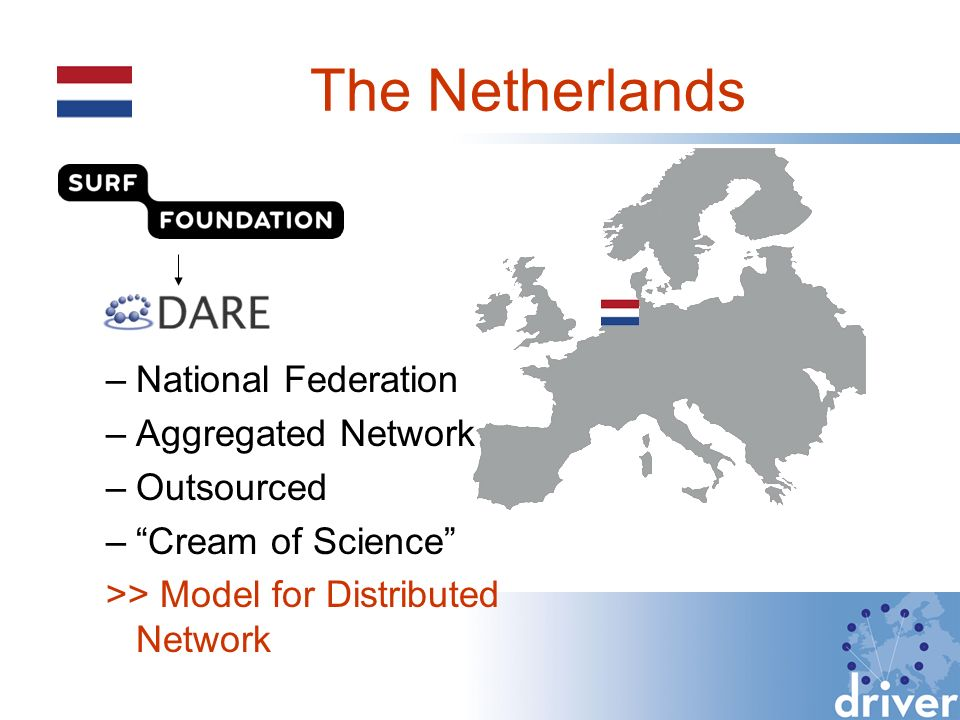 The Netherlands –National Federation –Aggregated Network –Outsourced –Cream of Science >> Model for Distributed Network