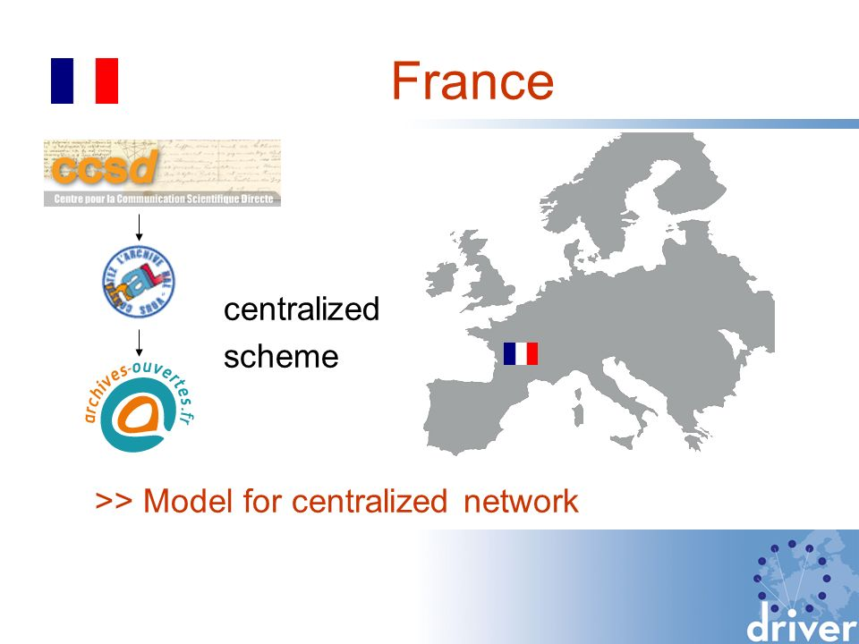 France centralized scheme >> Model for centralized network