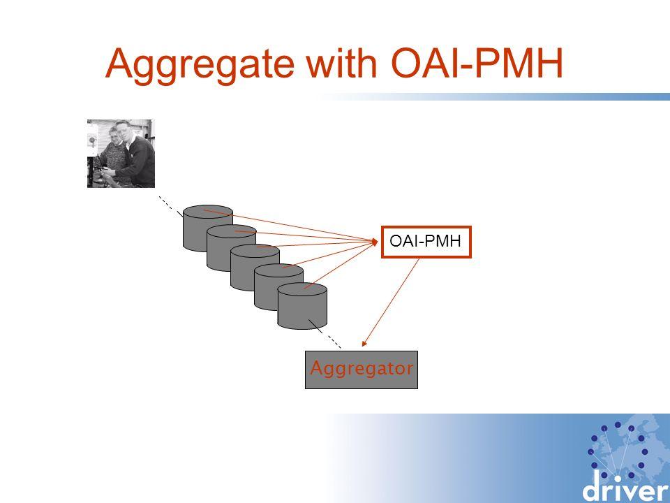 Aggregate with OAI-PMH Aggregator OAI-PMH