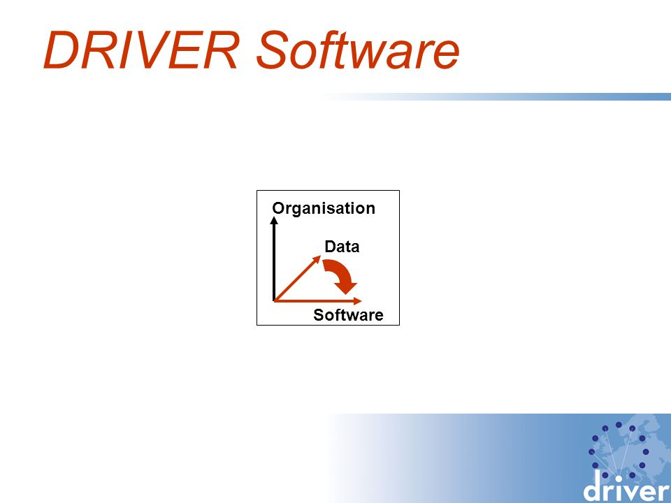 DRIVER Software Organisation Data Software