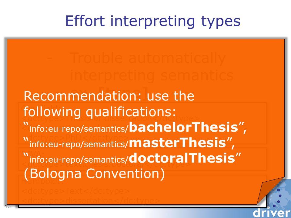 -Trouble automatically interpreting semantics ex.