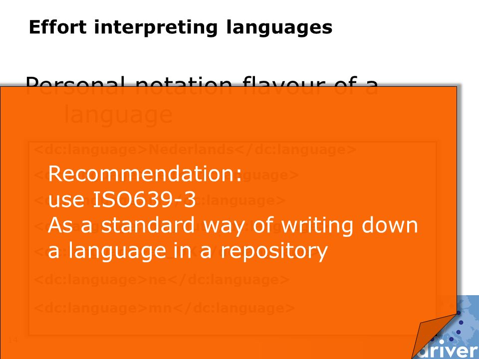Personal notation flavour of a language 14 Effort interpreting languages Nederlands ned nl nld/dut en_UK ne mn Recommendation: use ISO639-3 As a standard way of writing down a language in a repository