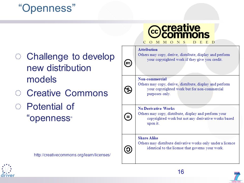 16 Openness Challenge to develop new distribution models Creative Commons Potential of openness Attribution Others may copy, derive, distribute, displ