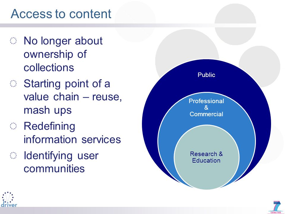 Access to content No longer about ownership of collections Starting point of a value chain – reuse, mash ups Redefining information services Identifyi