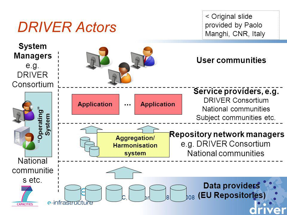 SPARC, Baltimore, 17/18 Nov 2008 Existing Repository Aggregation & Service Systems OAI-PMH Institution Site OAI-PMH Institution Site OAI-PMH Institution Site … Aggregator Information Space Index Search Index UI … Such as: OAIster BASE DAREnet < Original slide provided by Paolo Manghi, CNR, Italy