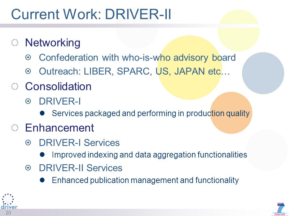 20 Current Work: DRIVER-II Networking Confederation with who-is-who advisory board Outreach: LIBER, SPARC, US, JAPAN etc… Consolidation DRIVER-I Services packaged and performing in production quality Enhancement DRIVER-I Services Improved indexing and data aggregation functionalities DRIVER-II Services Enhanced publication management and functionality