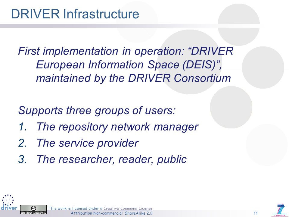 11 This work is licensed under a Creative Commons License Attribution Non-commercial ShareAlike 2.0Creative Commons License 11 DRIVER Infrastructure First implementation in operation: DRIVER European Information Space (DEIS), maintained by the DRIVER Consortium Supports three groups of users: 1.The repository network manager 2.The service provider 3.The researcher, reader, public