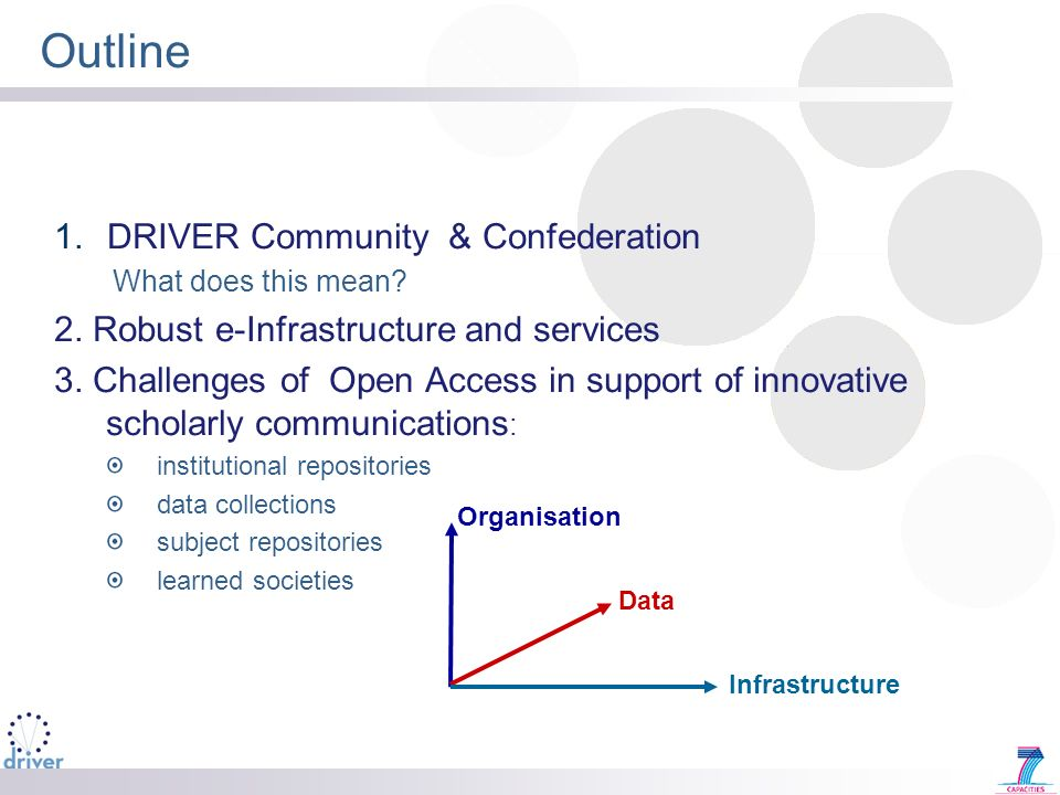 1.DRIVER Community & Confederation What does this mean? 2. Robust e-Infrastructure and services 3. Challenges of Open Access in support of innovative