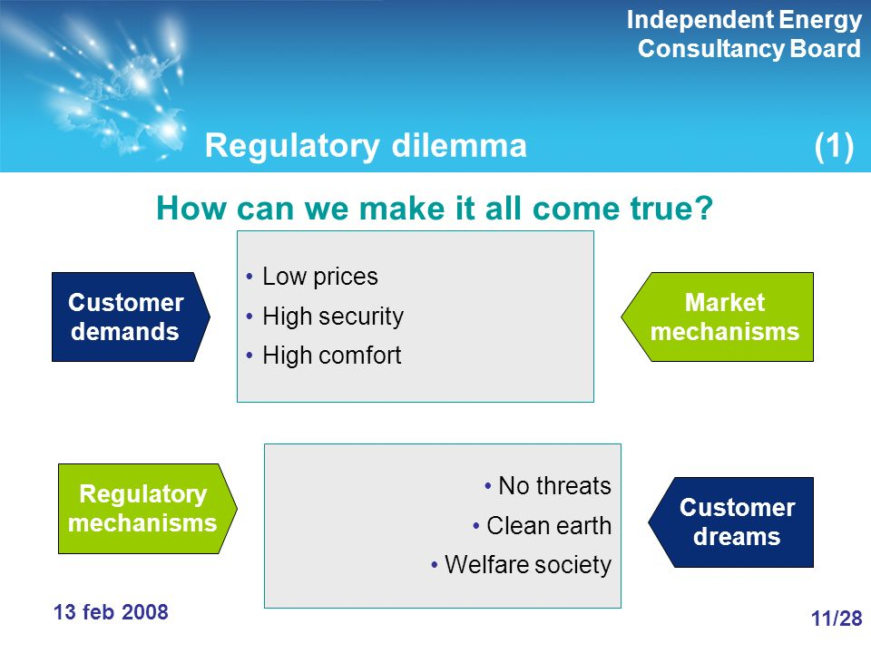 Independent Energy Consultancy Board 11/28 13 feb 2008 Regulatory dilemma (1) Customer demands Customer dreams Low prices High security High comfort No threats Clean earth Welfare society How can we make it all come true.