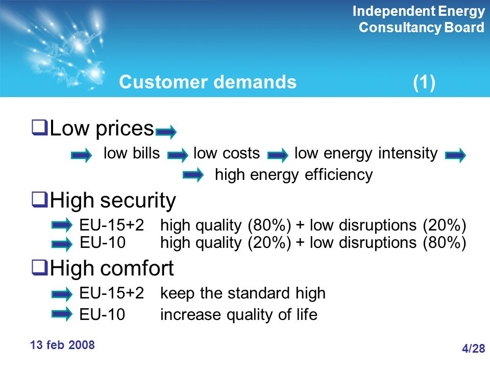 Independent Energy Consultancy Board 4/284/28 13 feb 2008 Customer demands(1) Low prices low billslow costslow energy intensity high energy efficiency High security EU-15+2high quality (80%) + low disruptions (20%) EU-10high quality (20%) + low disruptions (80%) High comfort EU-15+2keep the standard high EU-10increase quality of life