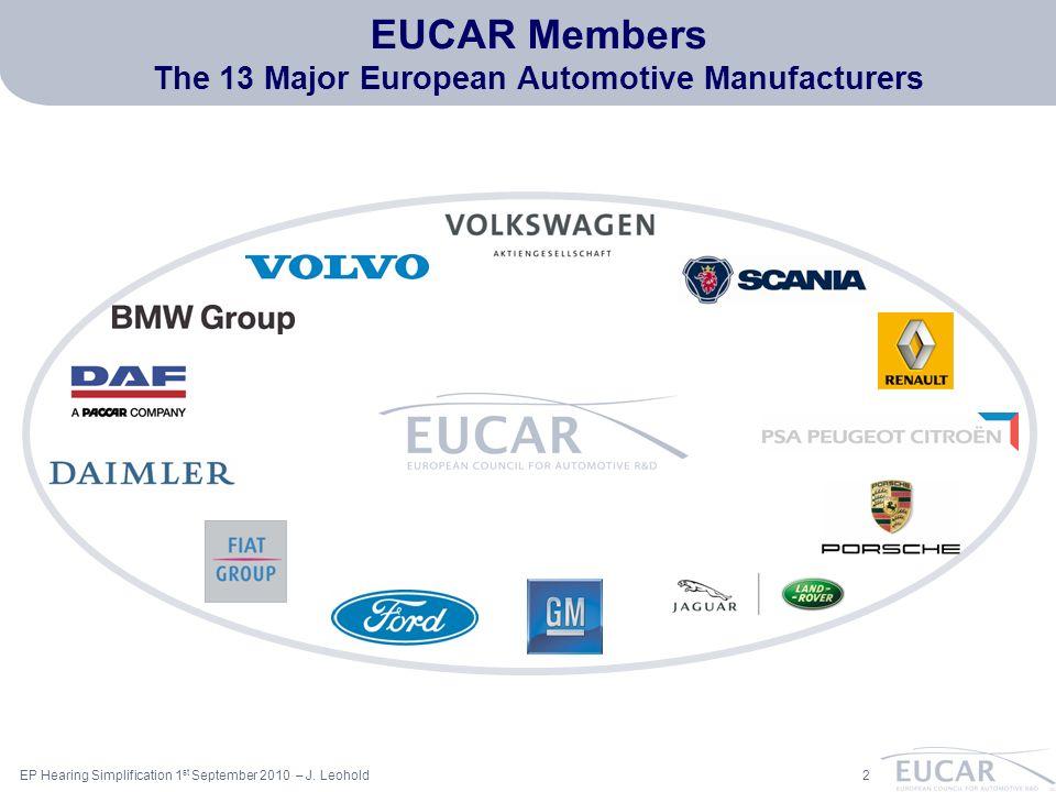 ac 2EP Hearing Simplification 1 st September 2010 – J. Leohold EUCAR Members The 13 Major European Automotive Manufacturers
